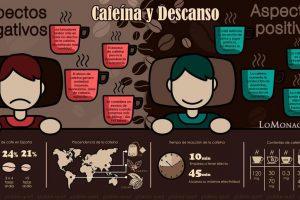 Propriétés de la caféine et ses effets sur l'organisme