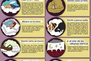 Expressions sur le sommeil – Mattress Blog