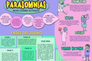 Parasomnies : le mode zombie est activé – Mattress Blog